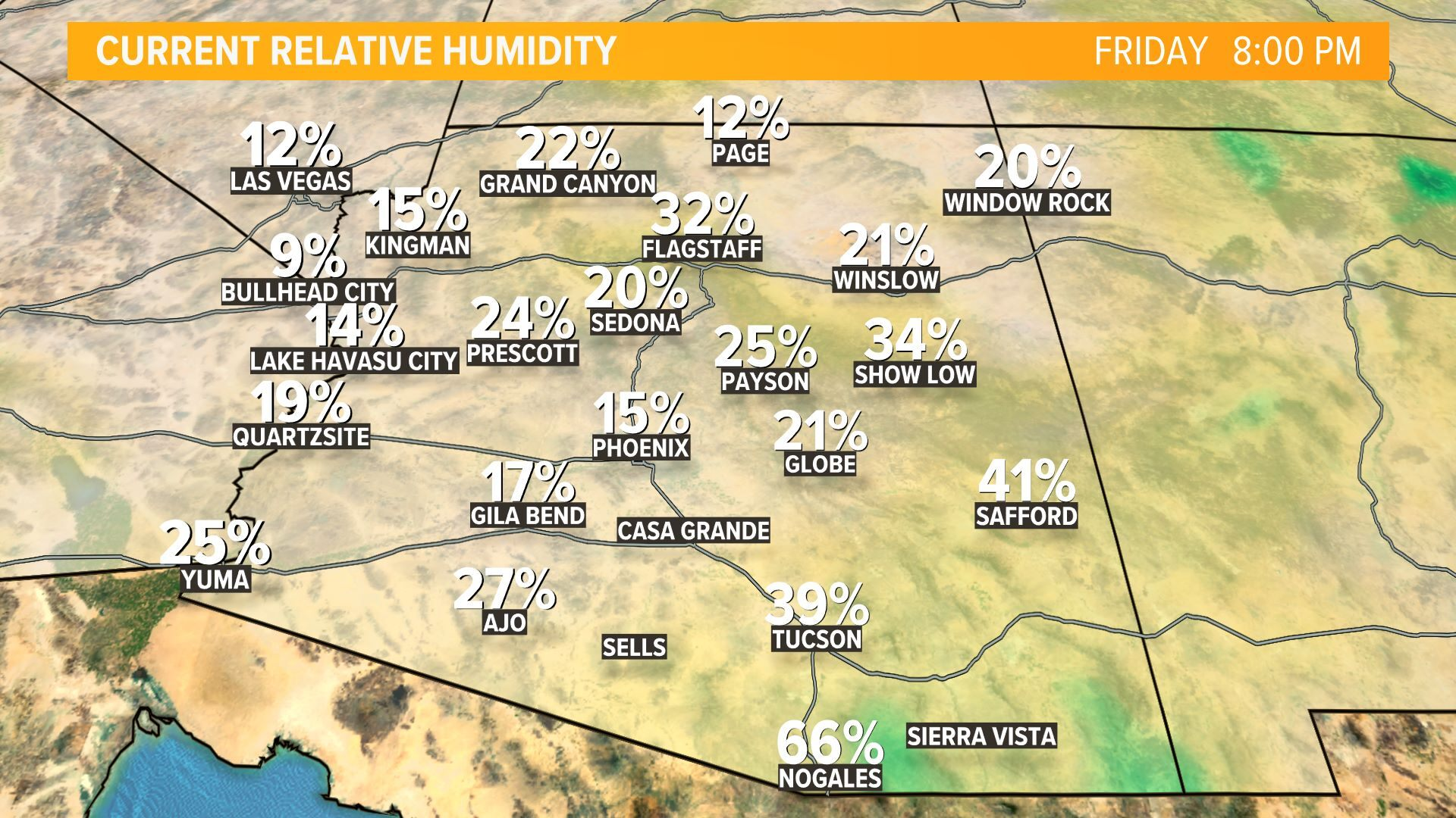 Arizona Humidity