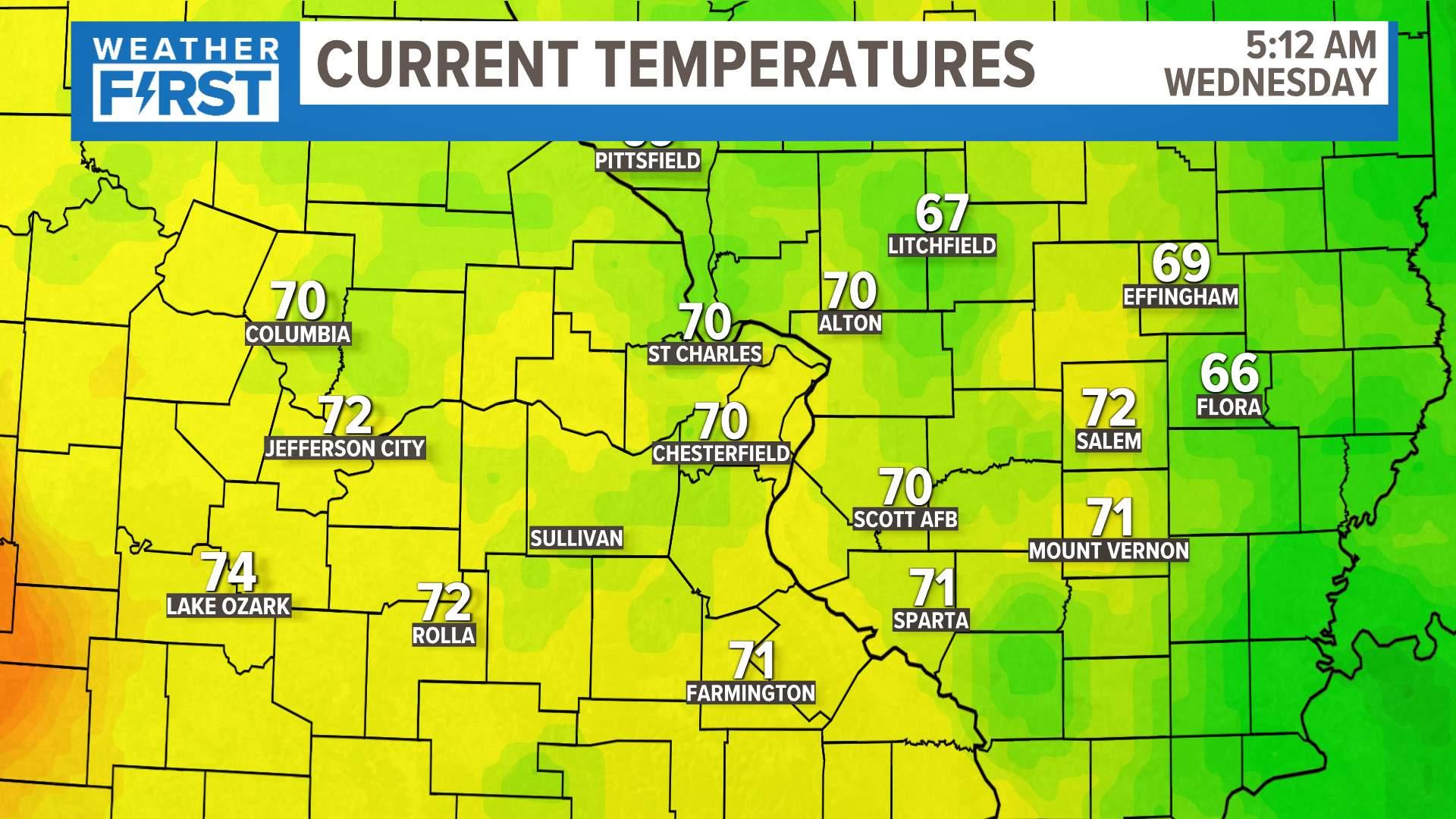 Current Feels Like Temperatures