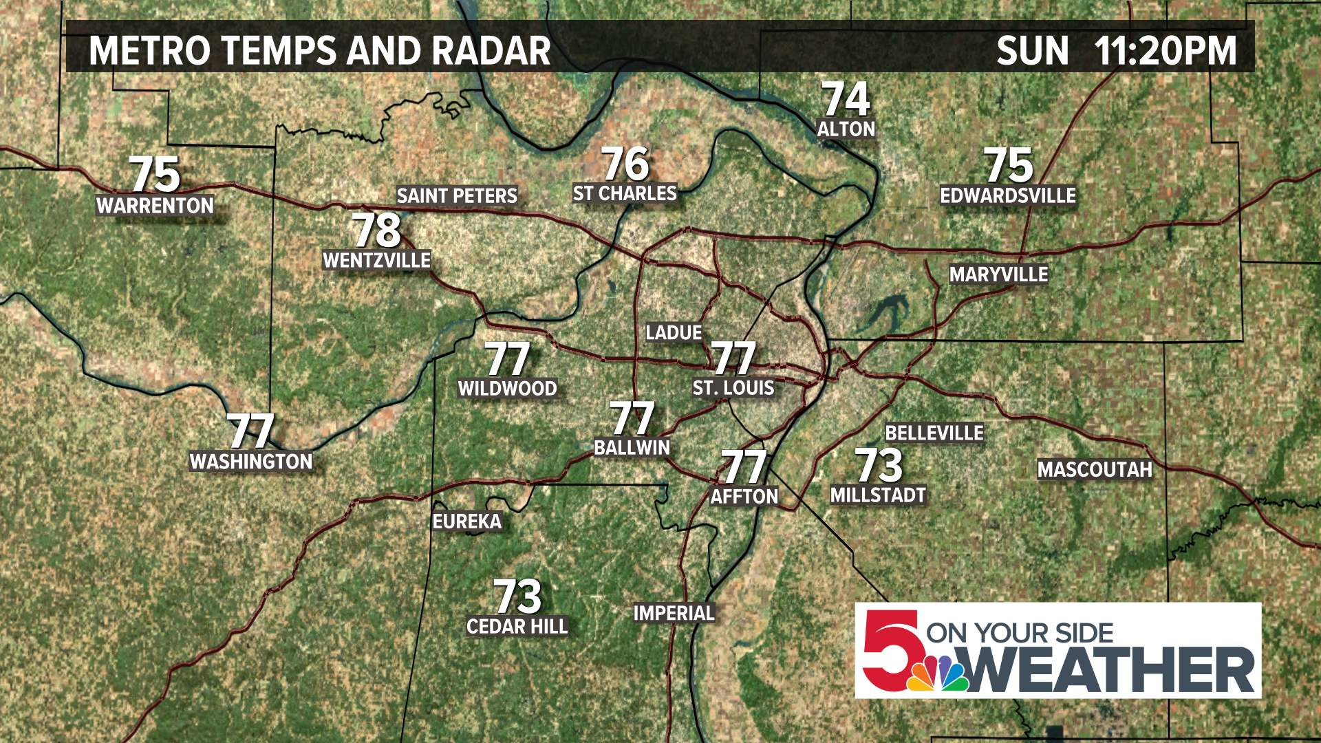 Metro Radar and Temperatures
