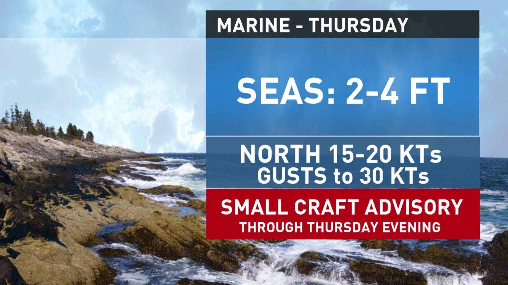Marine Forecast