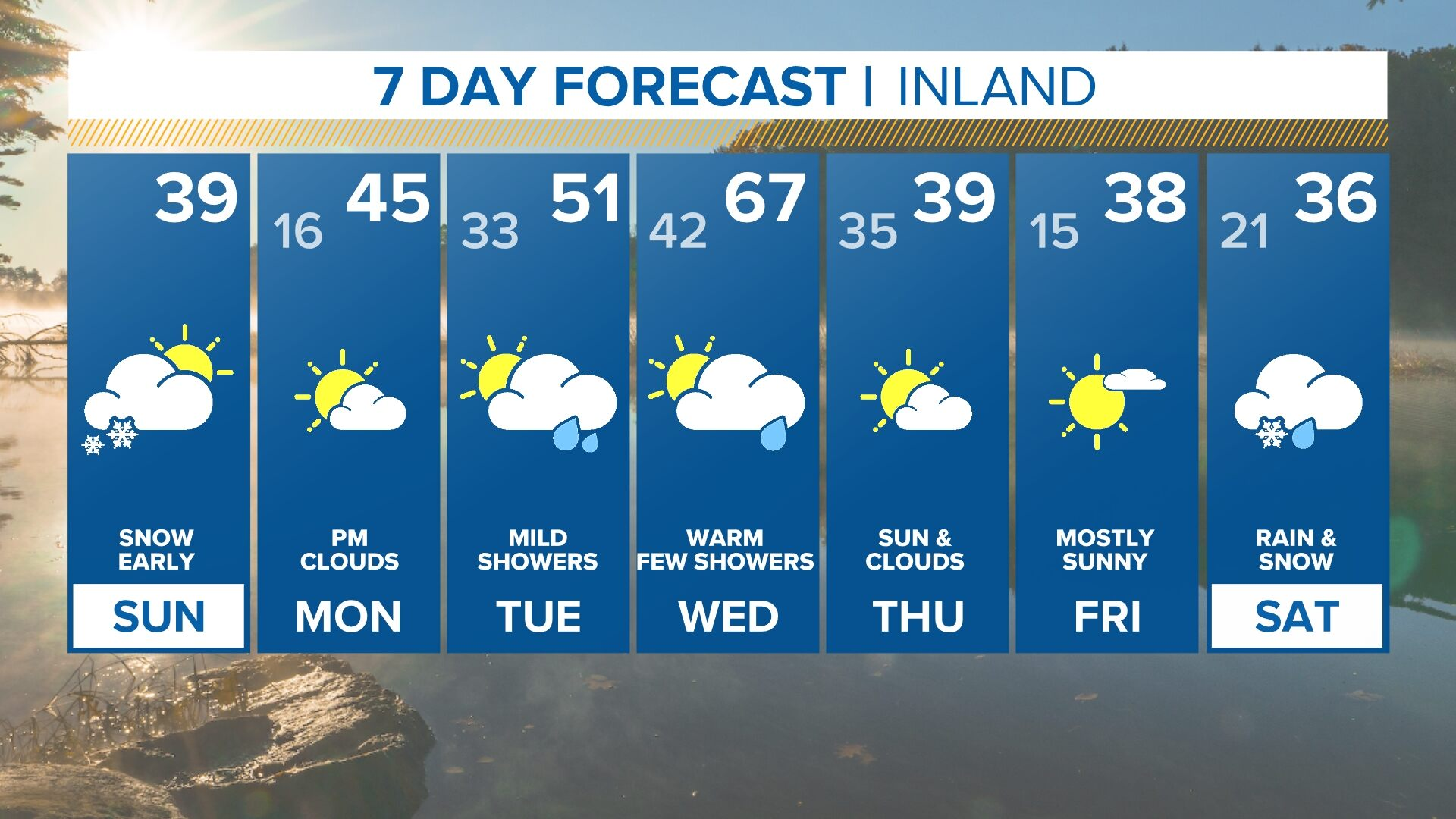 Inland 5-Day
