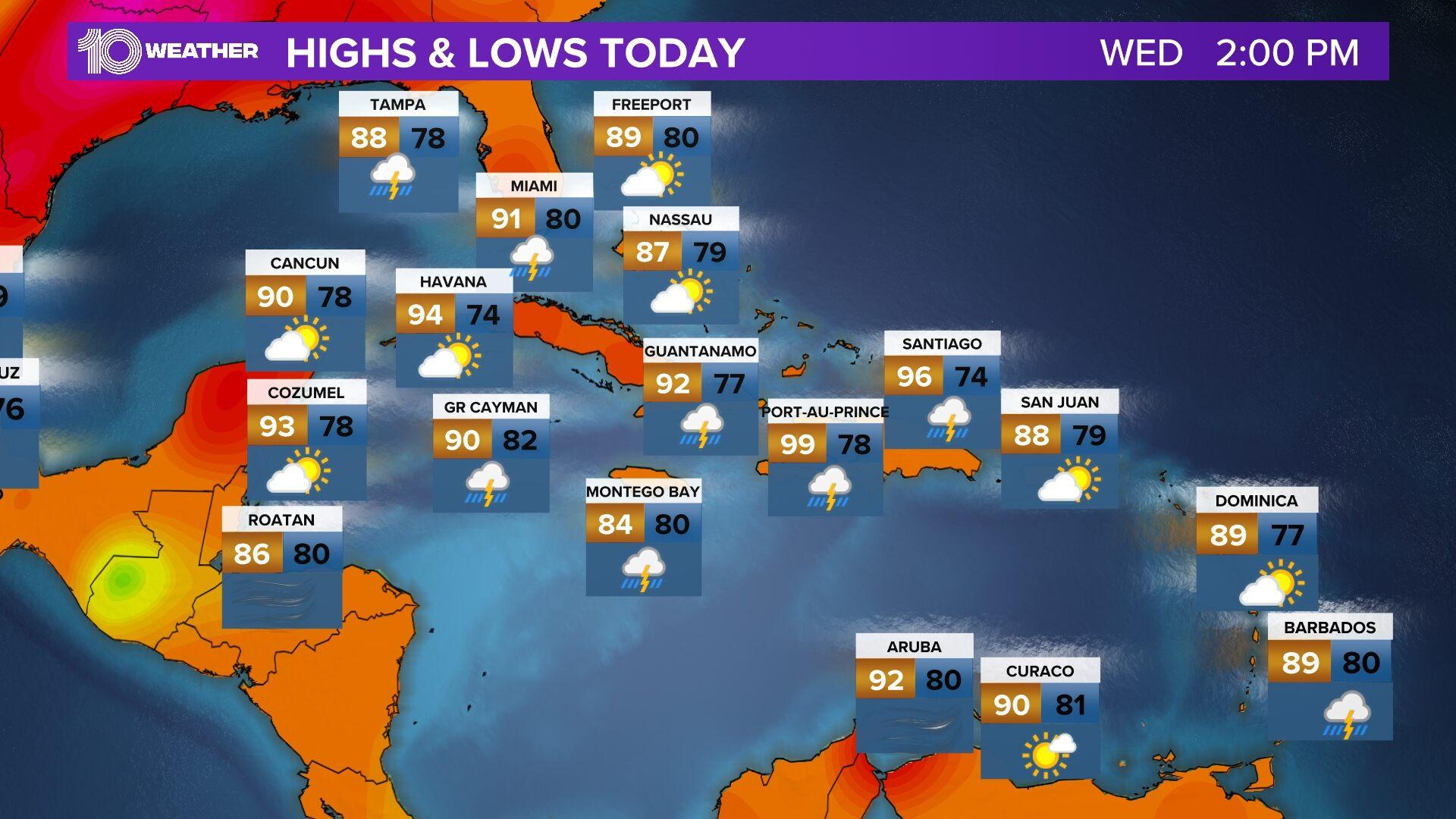 Caribbean Forecast