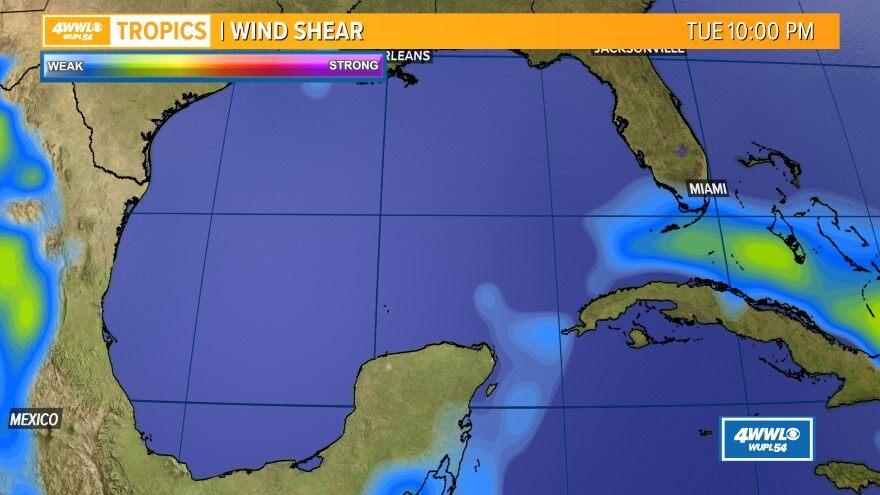 Current Wind Shear