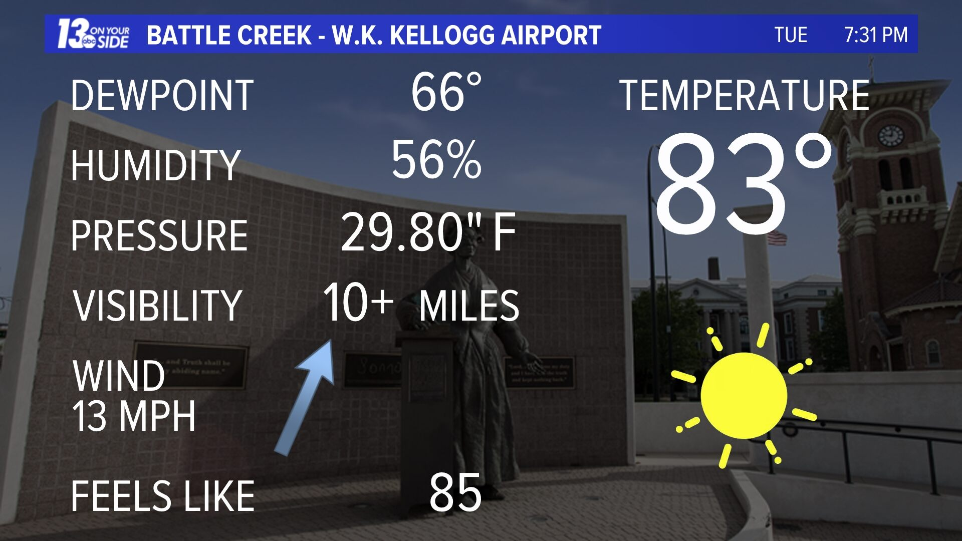 Battle Creek - W.K. Kellogg Airport