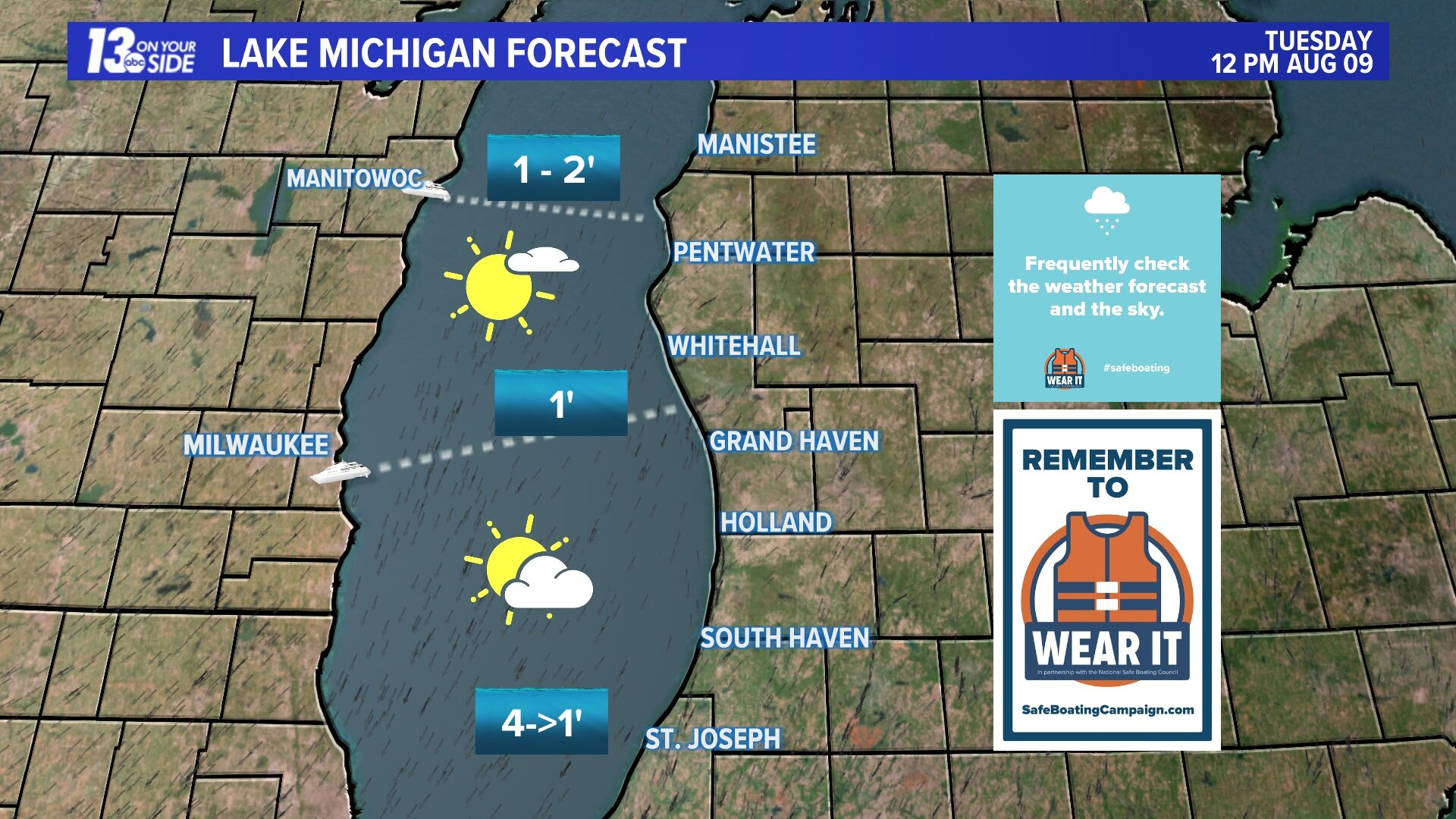 Lake Michigan Forecast