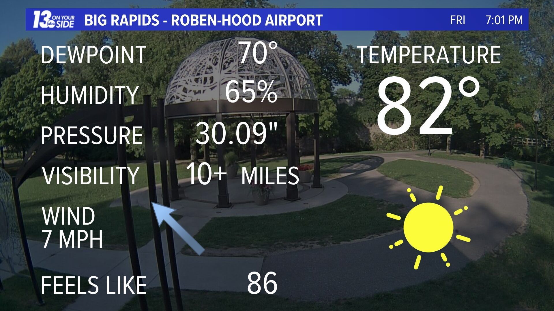 Big Rapids - Roben-Hood Airport