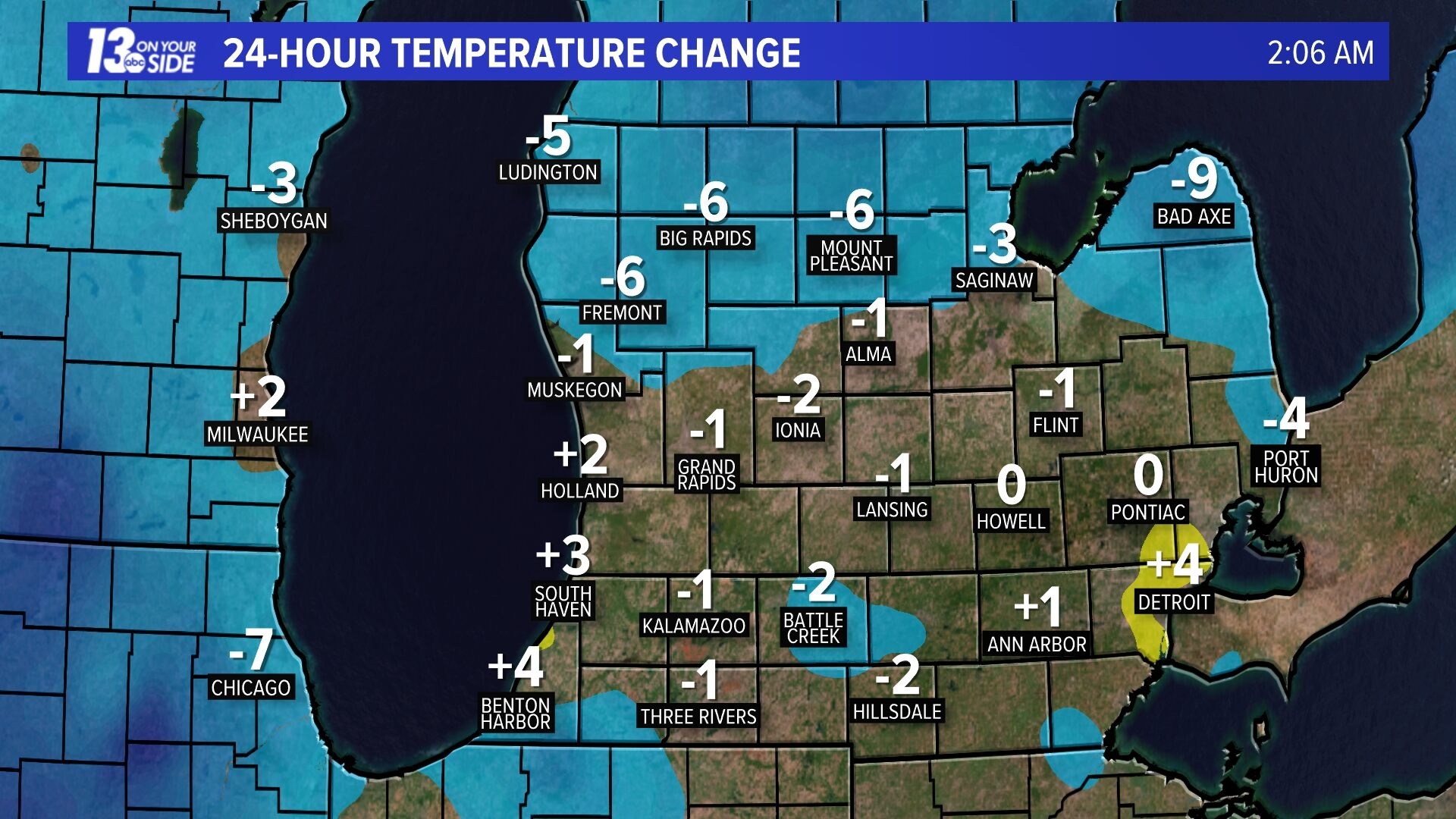 24 Hour Temperature Change