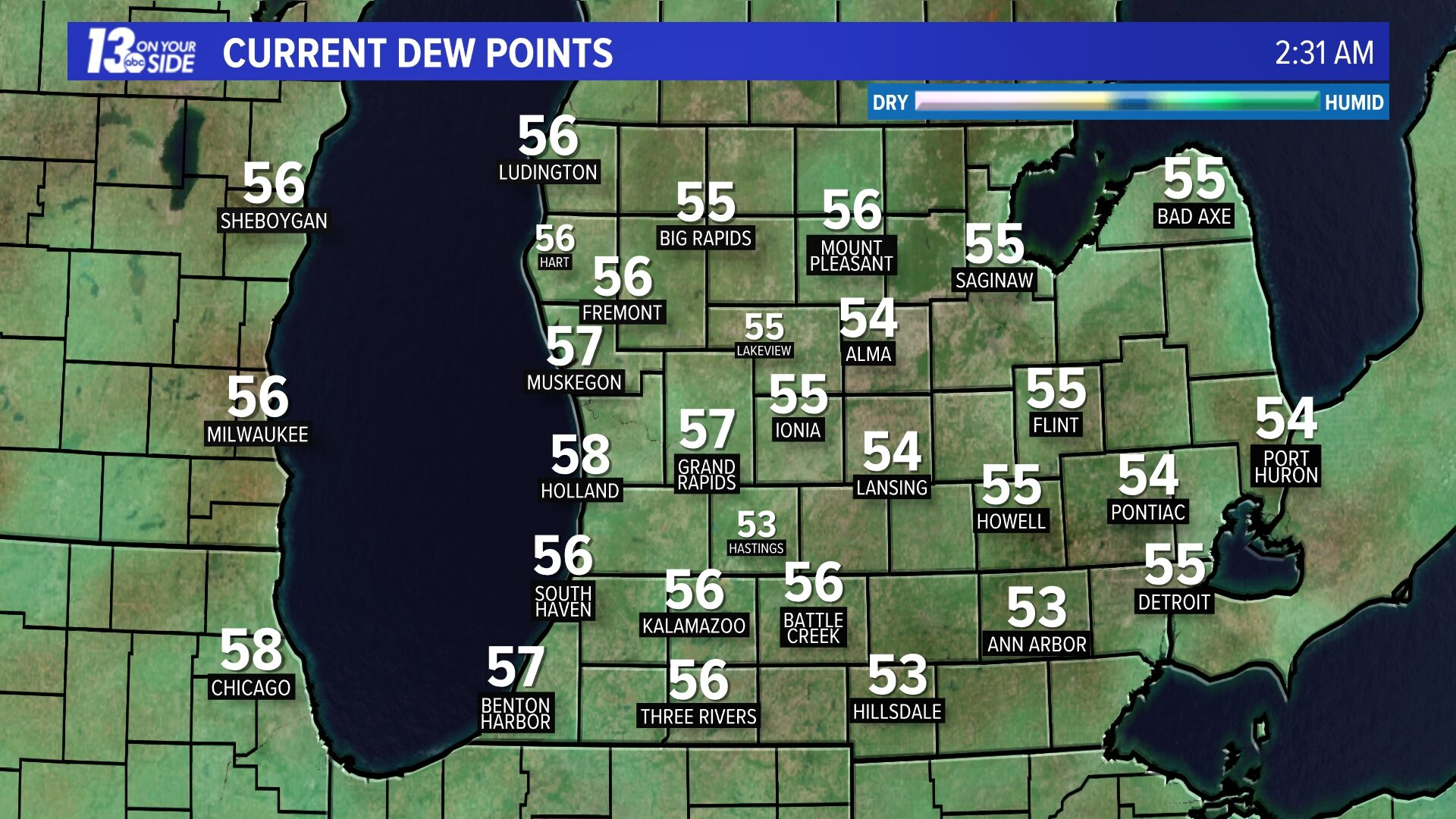 Current Dewpoints