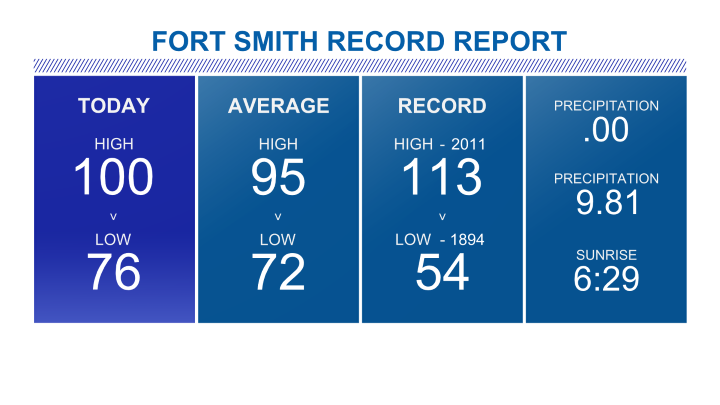 Fort Smith Record Book