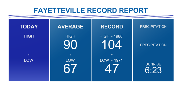 Fayetteville Record Book