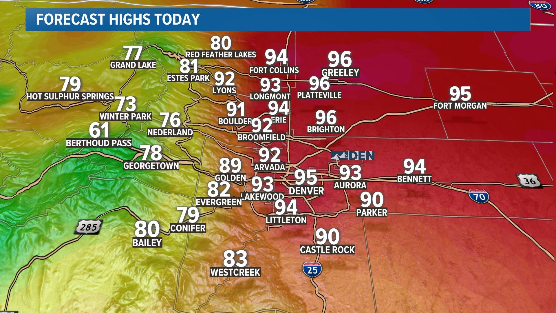 Local Highs Today