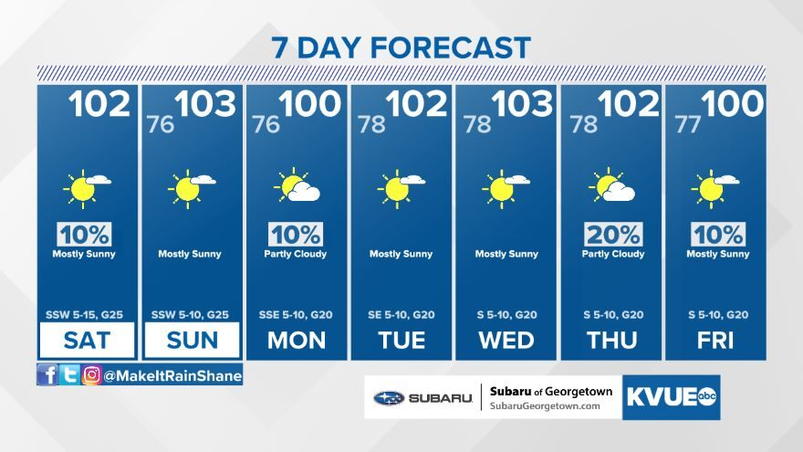 10 Day Forecast on KVUE in Austin