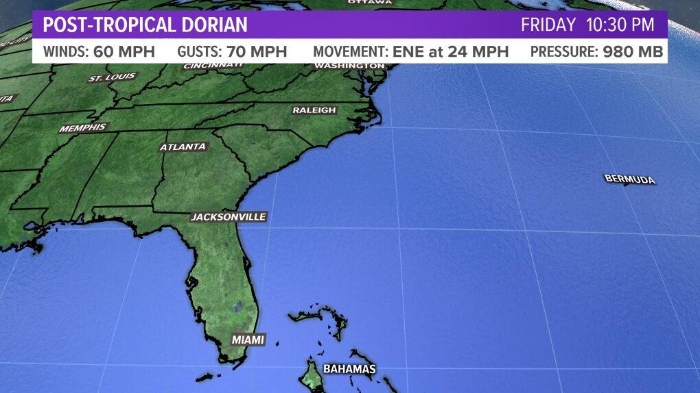 Dorian: A Maine Impact? | newscentermaine com