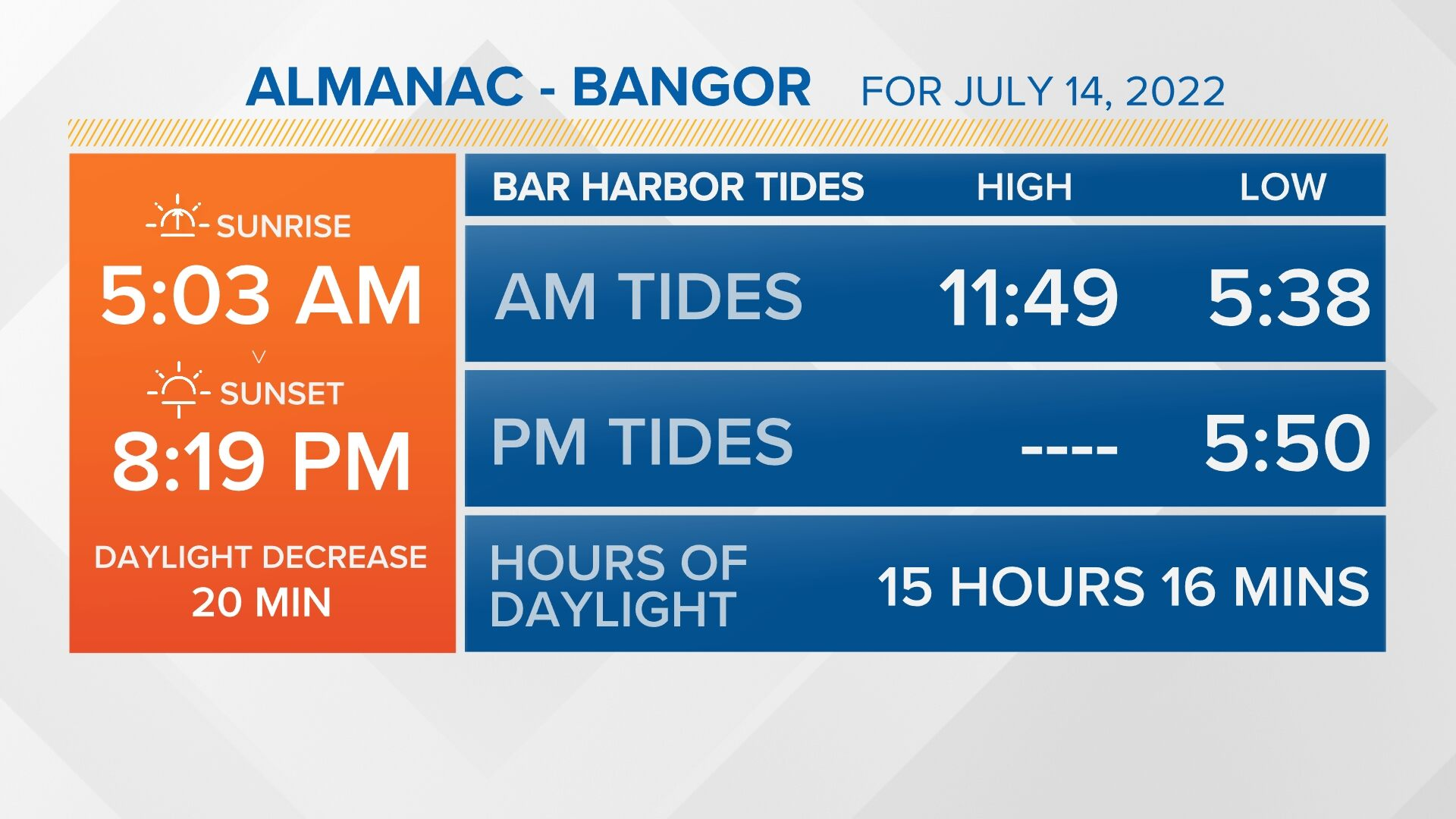 Bangor Almanac
