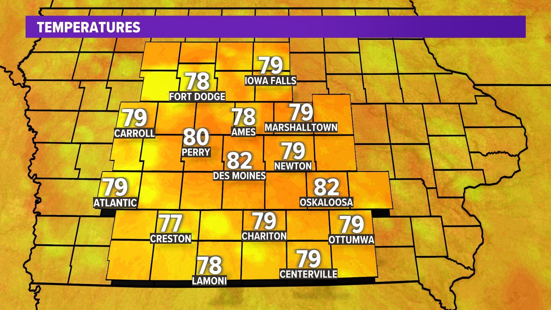 Central Iowa Temperatures