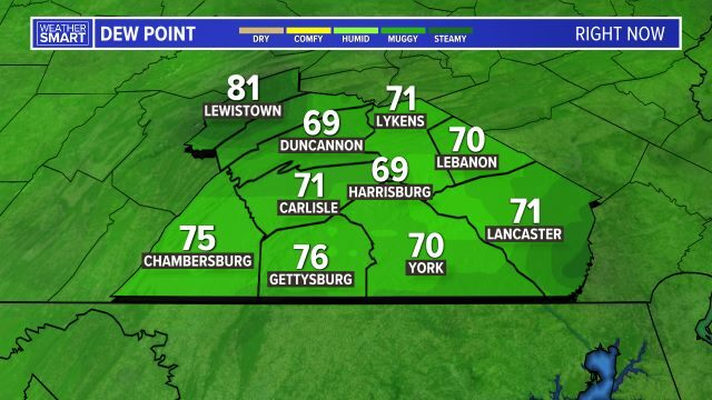 Current Dewpoint