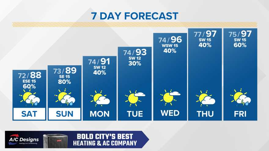 10 day forecast on wtlv in jacksonville
