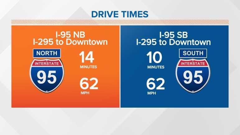 I-95/I-295 Drive Times