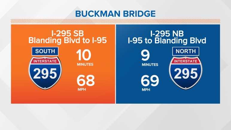 I-295: Buckman Bridge