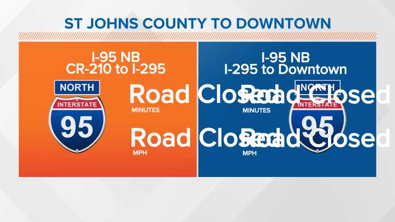 I-95: St. Johns County to Downtown