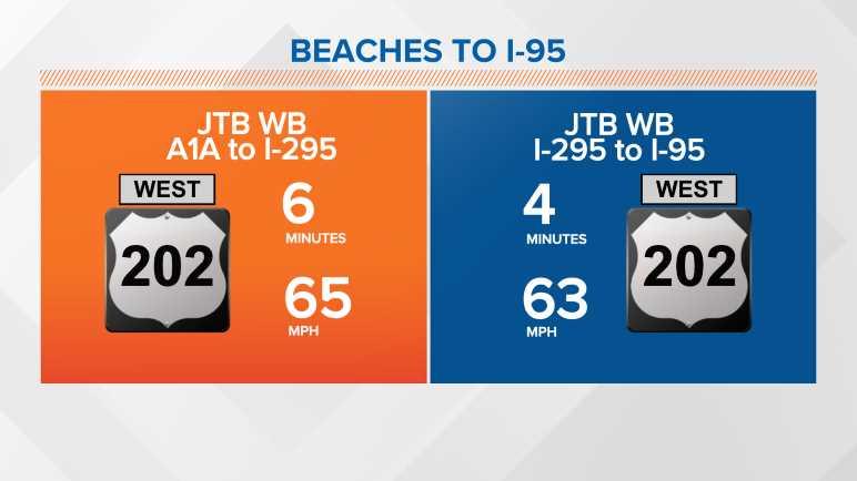 JTB: Beaches to I-95