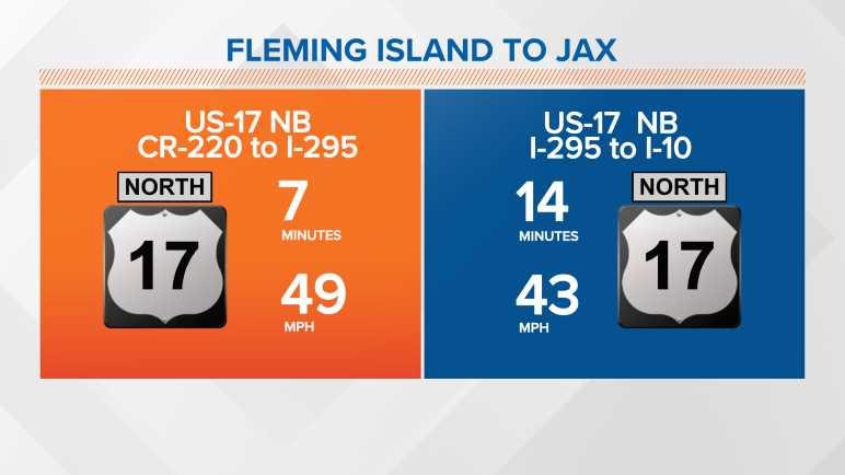 US-17: Fleming Island to Jacksonville