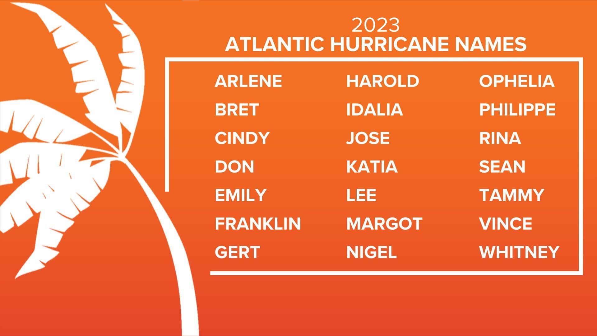 Atlantic Names