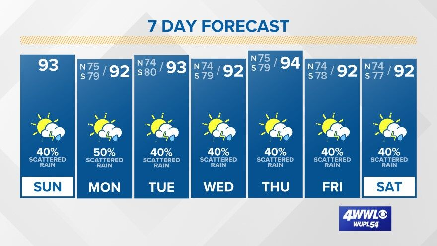 10 day forecast on wwl in new orleans