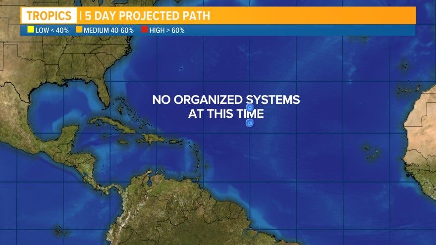 5-Day Projected Path