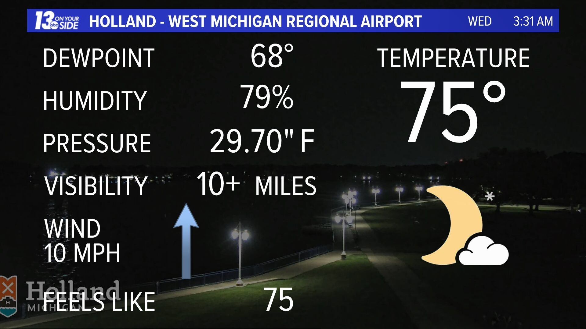 Holland-West Michigan Regional Airport
