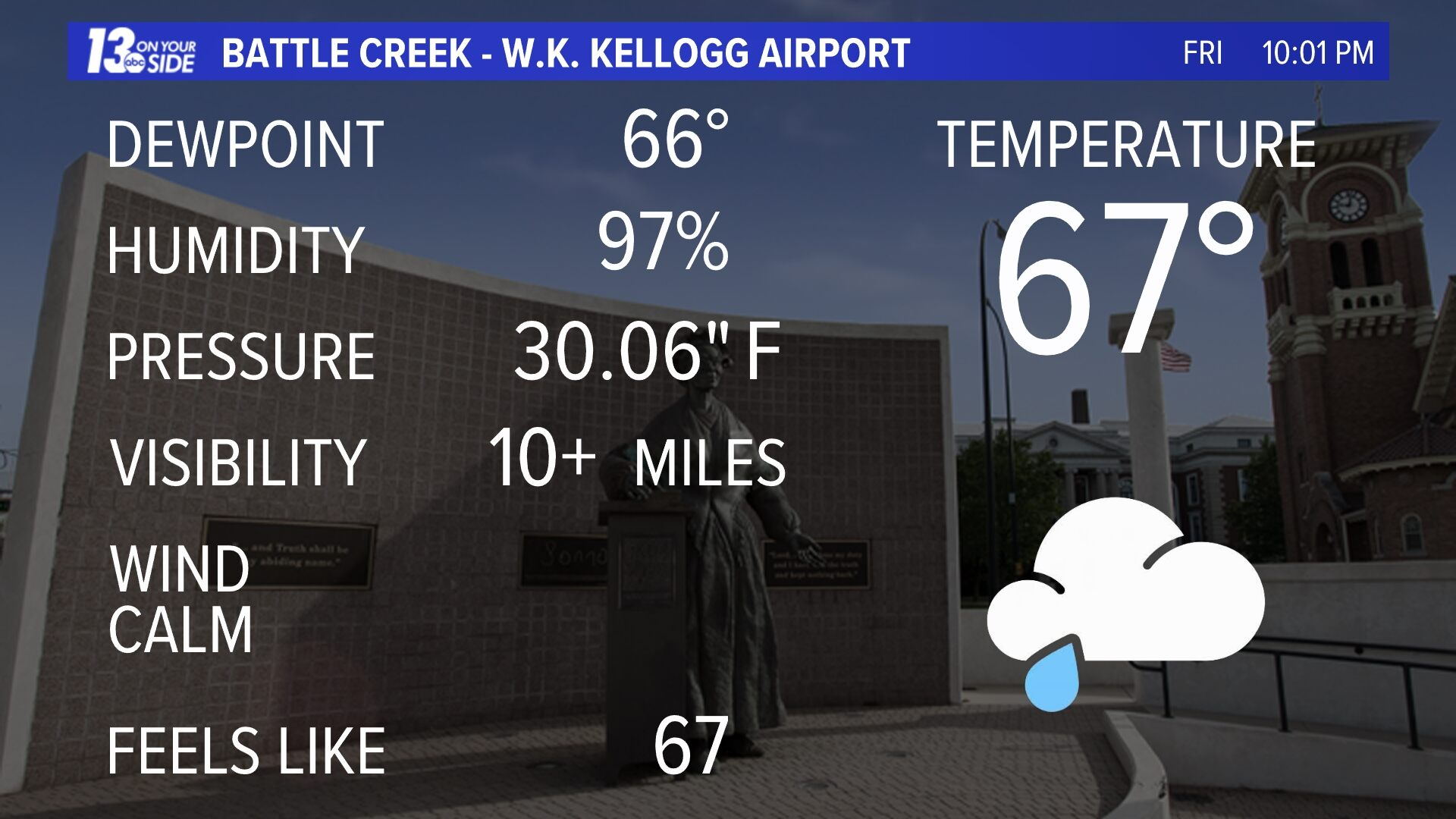 Battle Creek - W.K. Kellogg Airport