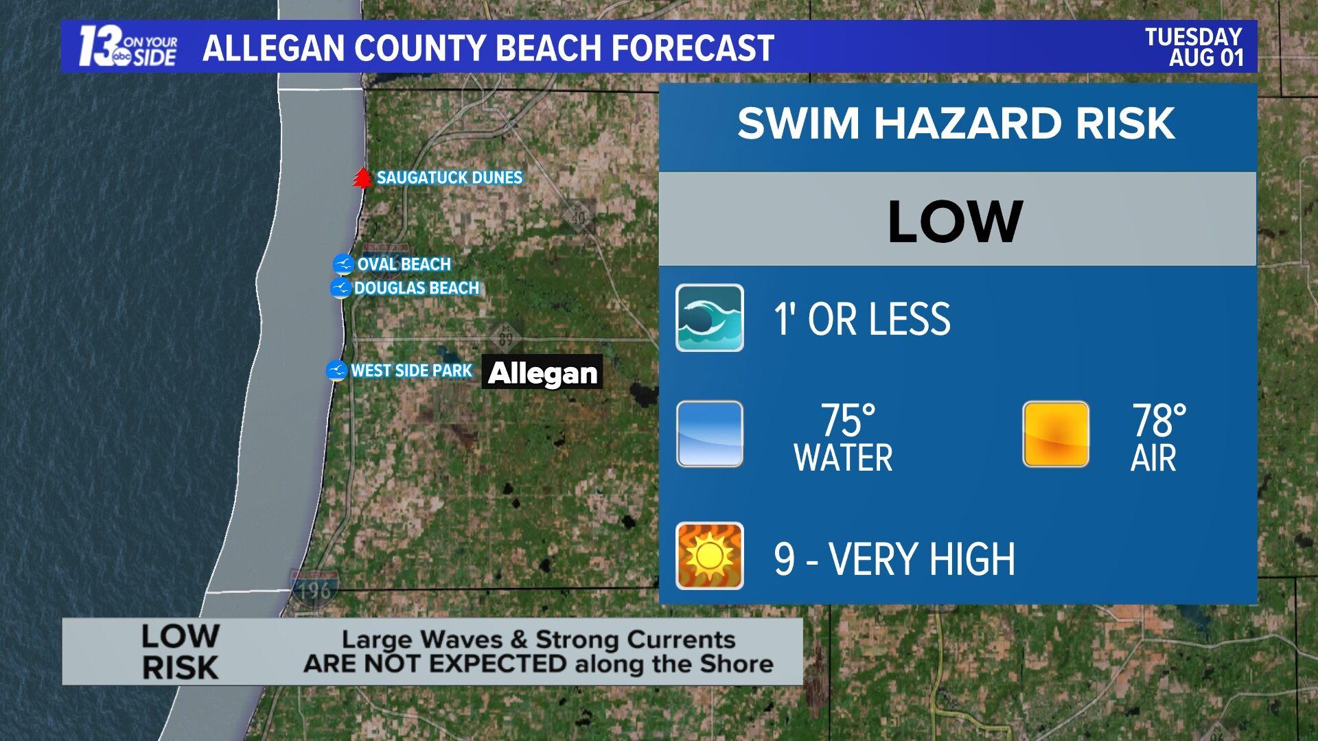 Allegan County Beaches