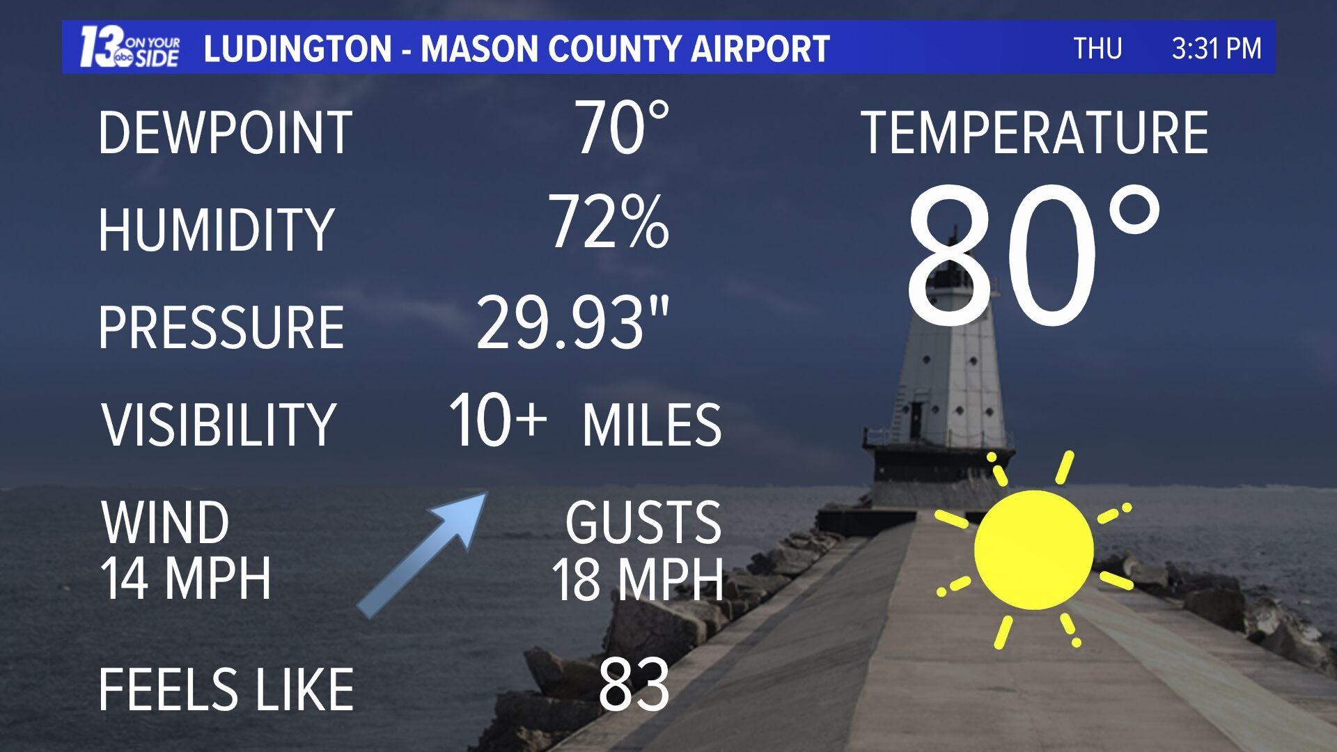 Ludington - Mason County Airport