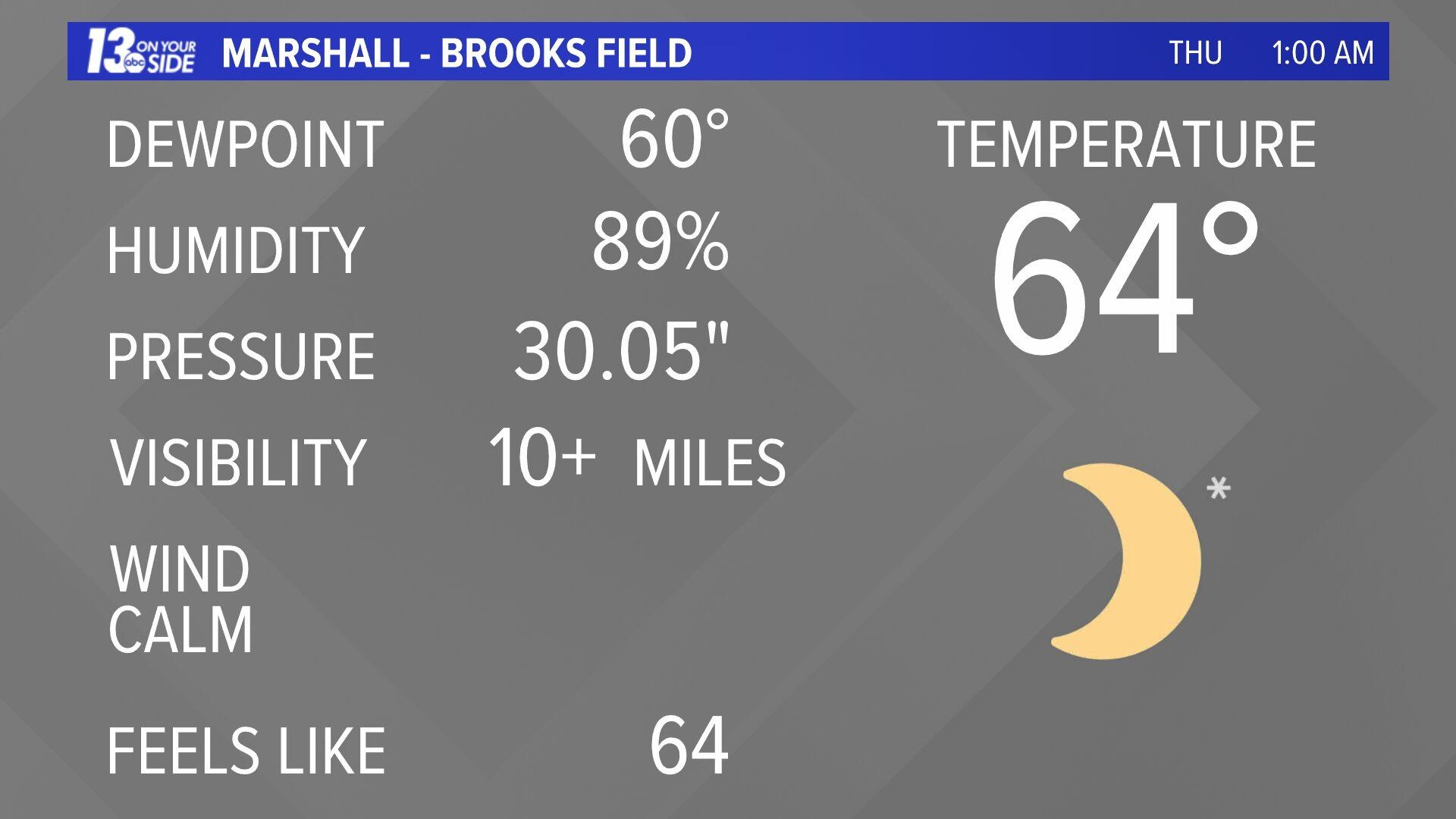 Marshall Airport - Brooks Field